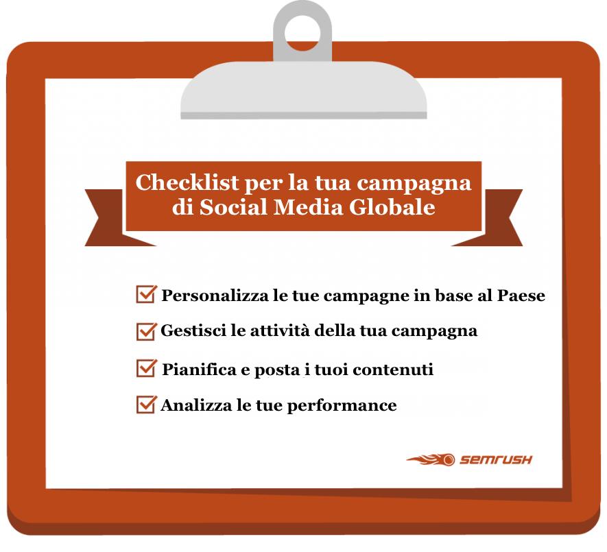 Checklist per organizzare una campagna di social media globale