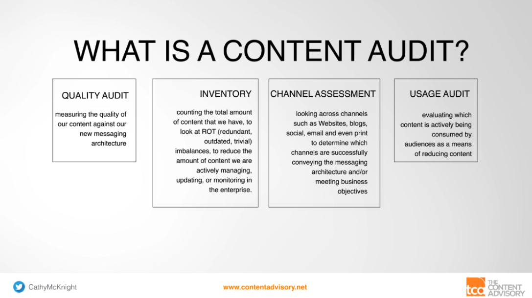 What is a content audit?