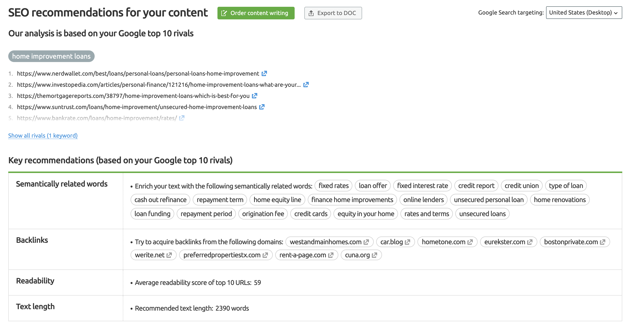 SEMrush SEO Content Template screenshot