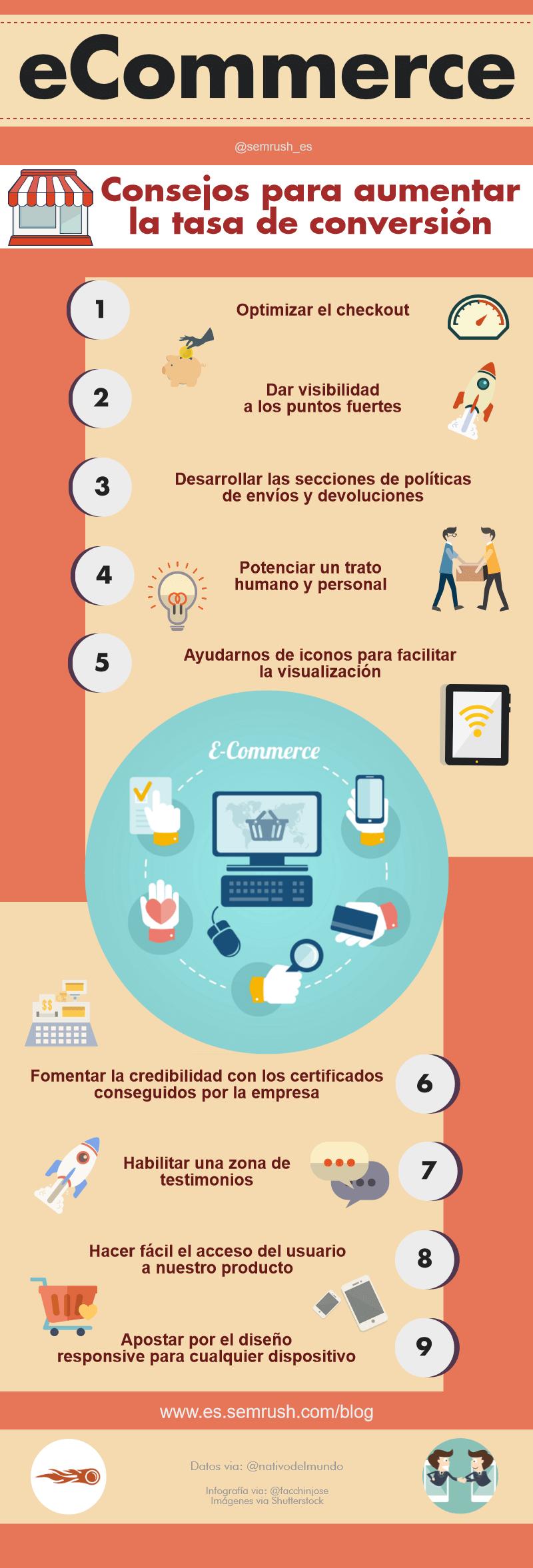 Trabajando la confianza en Ecommerce #Infografía