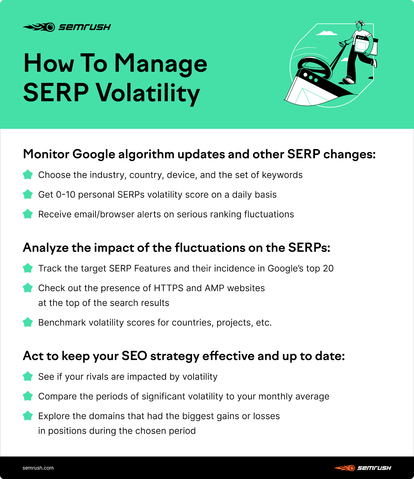 How to Manage SERP Volatility