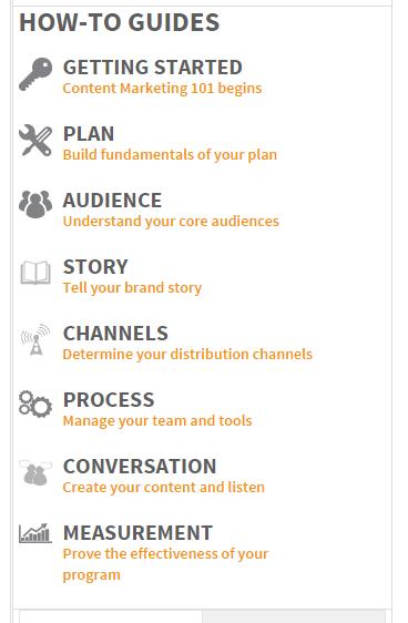 Sección recopilatoria del Instituto de Marketing de Contenidos