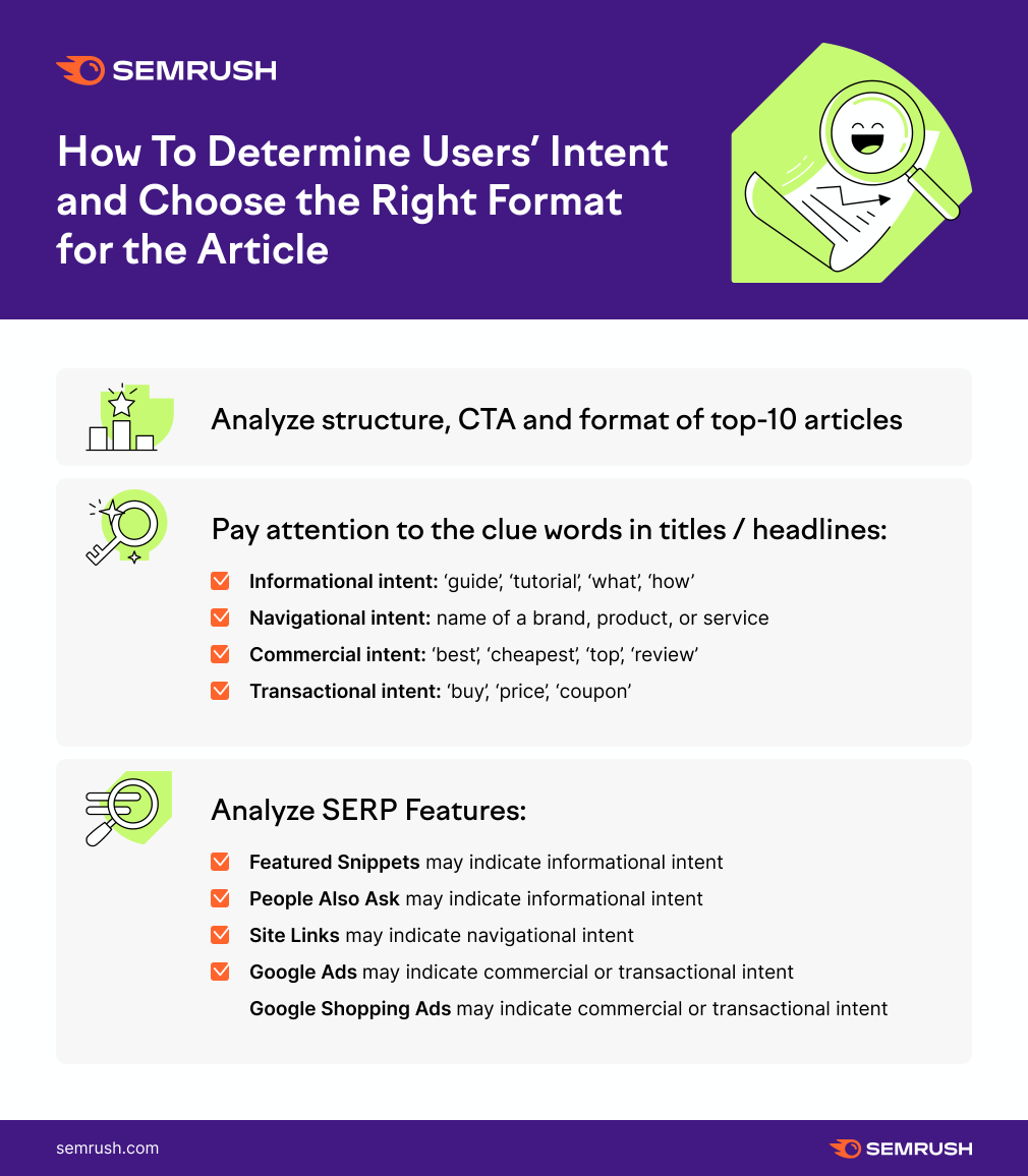 How To Determine Users Intent