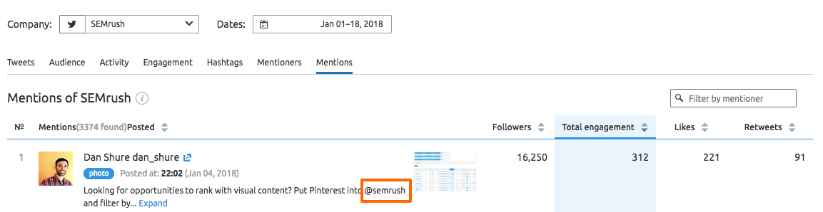 semrush social mentions