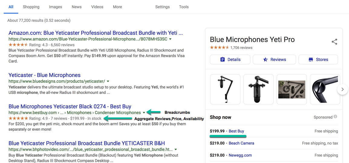 Screenshot illustrating a search for a Blue Microphones Yeticaster Bundle and well implemented structured data