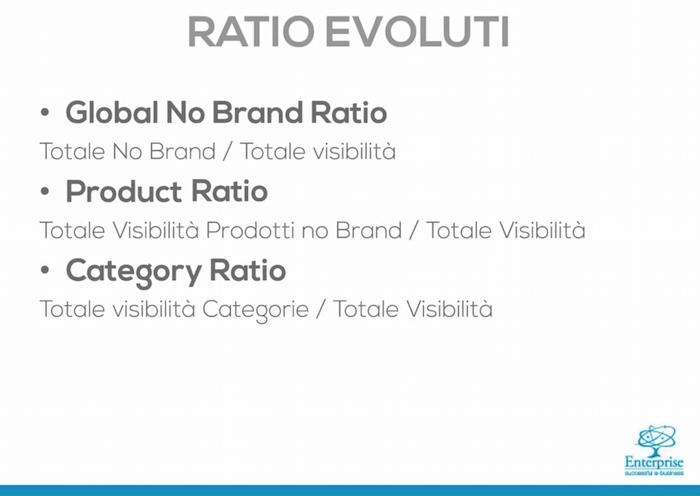 KPI per valutare l'attività No Brand: Ratio evoluti