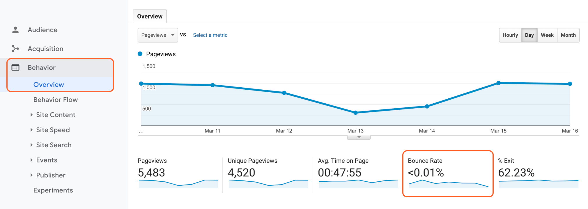 04 bounce rate