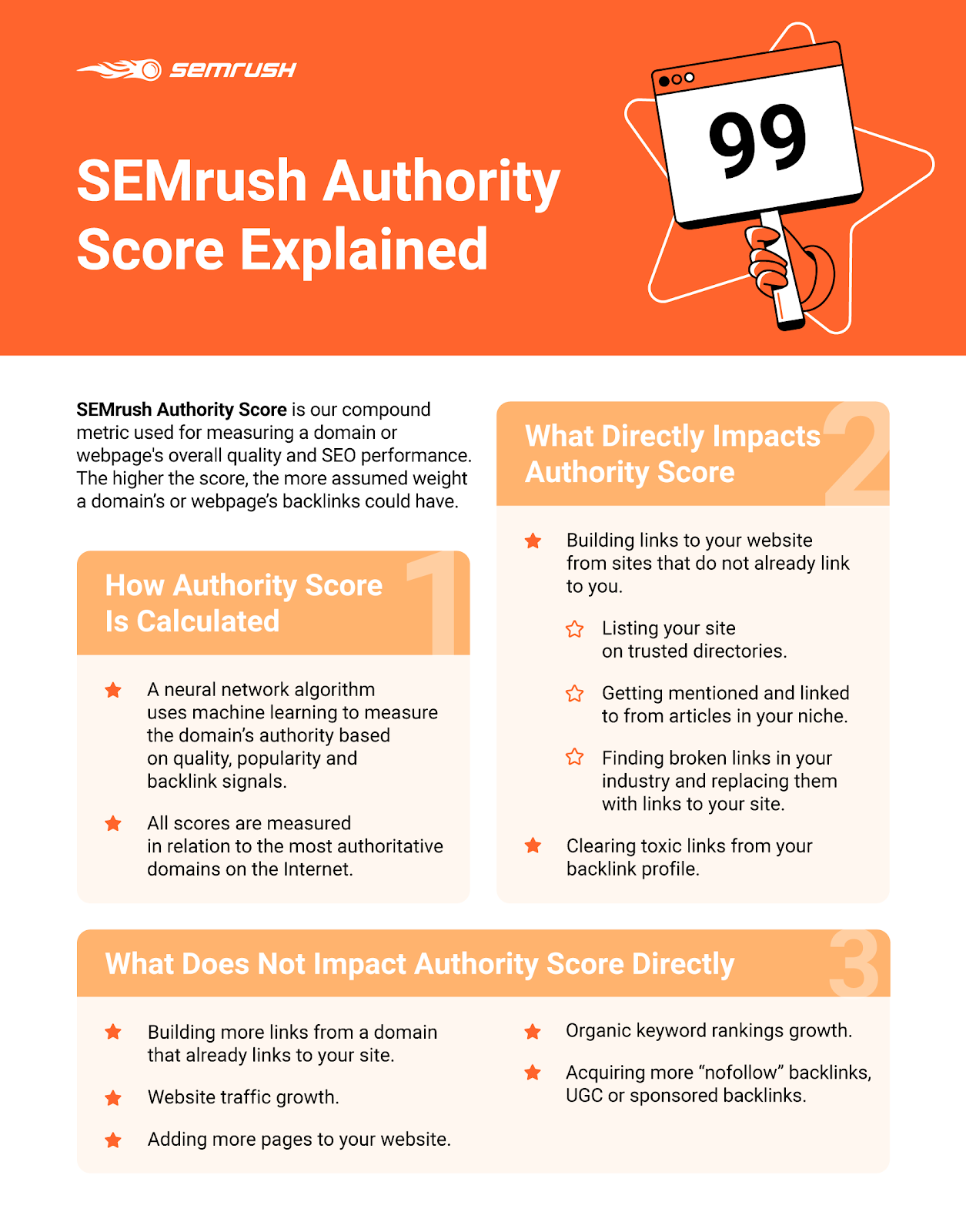 SEMrush Authority Score Explained. Image 9