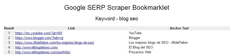 Google SERP Scrapper Bookmarklet