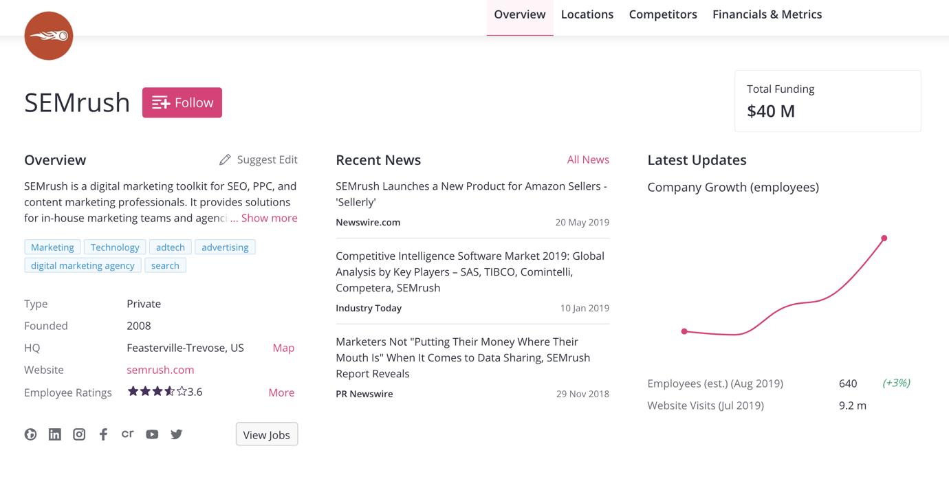 18 Top-Tools für Marktforschung und Wettbewerbsanalyse. Bild 2