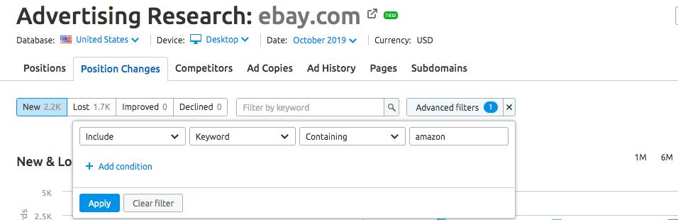 competitor bid on your brand keywords