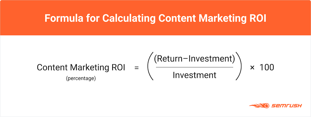 Formula for calculating content marketing ROI
