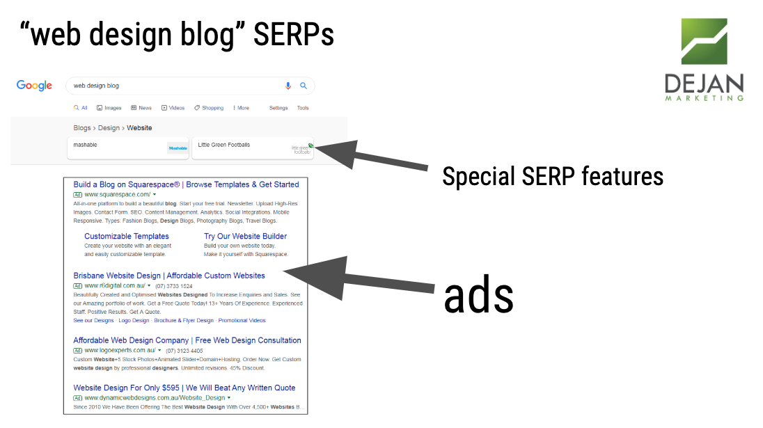 """web design blog"" SERP"
