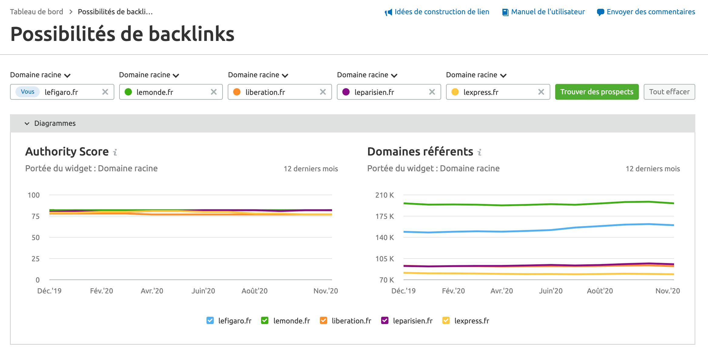 possibilités de backlinks