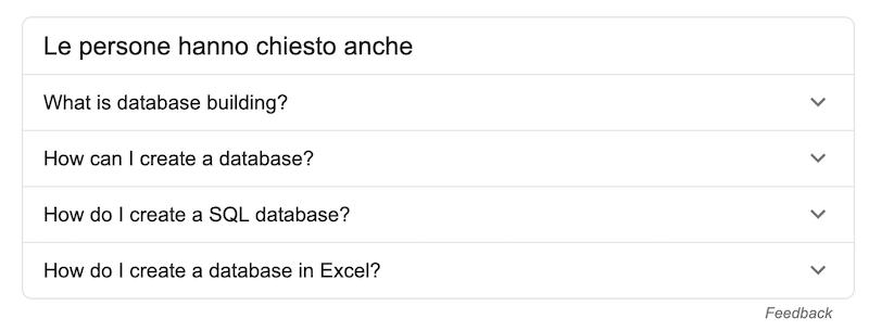 """il box di google """"Le persone hanno chiesto anche"""" per keyword correlate"""