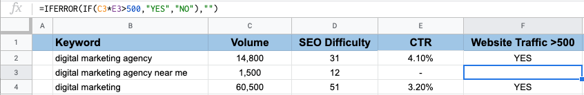 14 Google Sheets Formulas Every SEO Needs To Know. Image 4