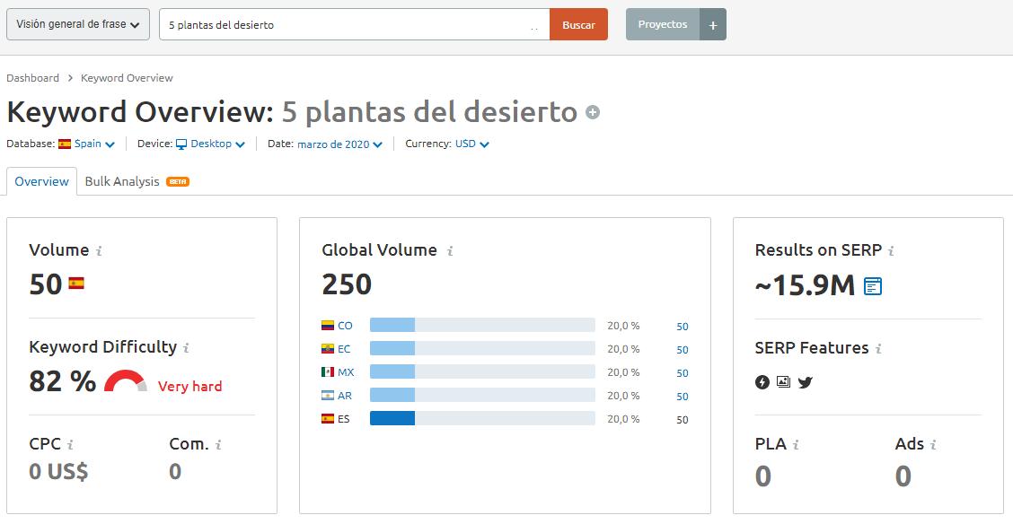 ¿Qué son las palabras clave? - Keyword overview 5 plantas del desierto