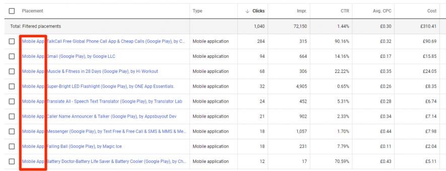 Comment améliorer vos performances Google Display Network. Image 7