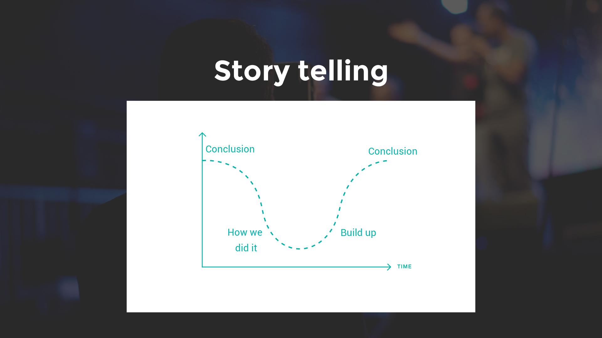 Reverse Story Arc