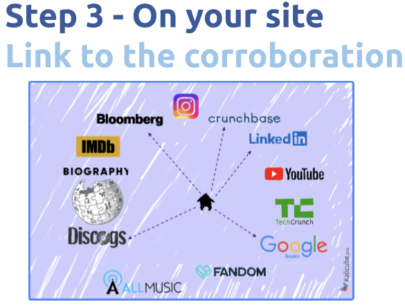 Weekly Wisdom with Jason Barnard: Knowledge Graph for Brands. Image 9