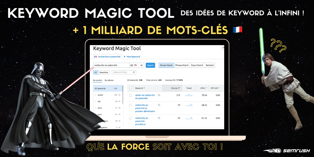Keyword magic tool star wars