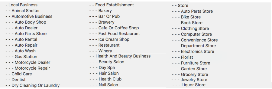 LocalBusiness Schema Categories examples