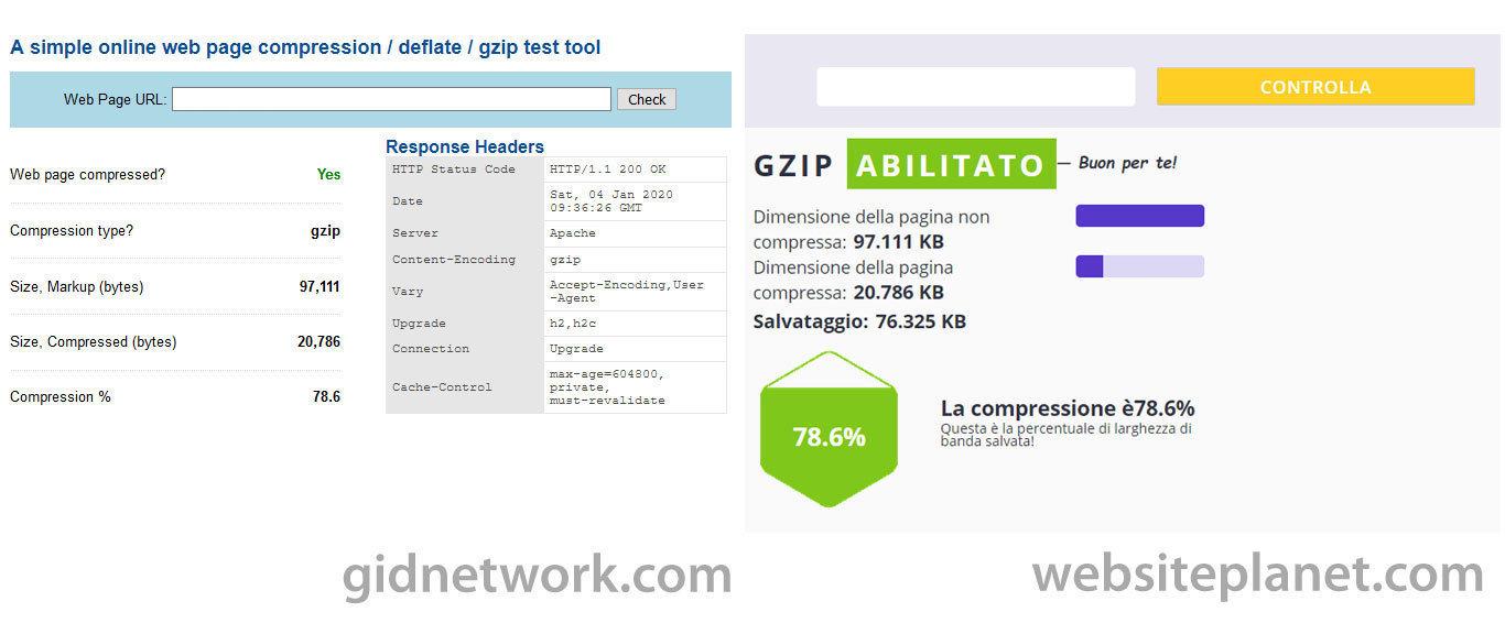 Come verificare la compressione GZip sul tuo sito