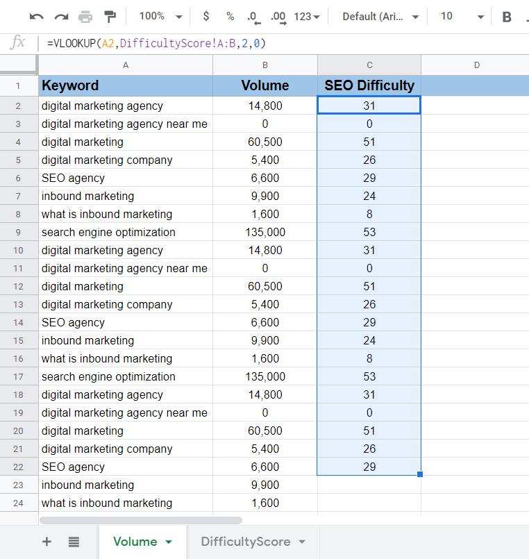 14 fórmulas de Google Sheets que todo SEO debe saber. Imagen 1