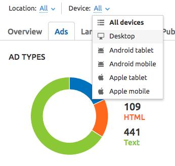 Display-Werbung auf verschiedenen Geräten