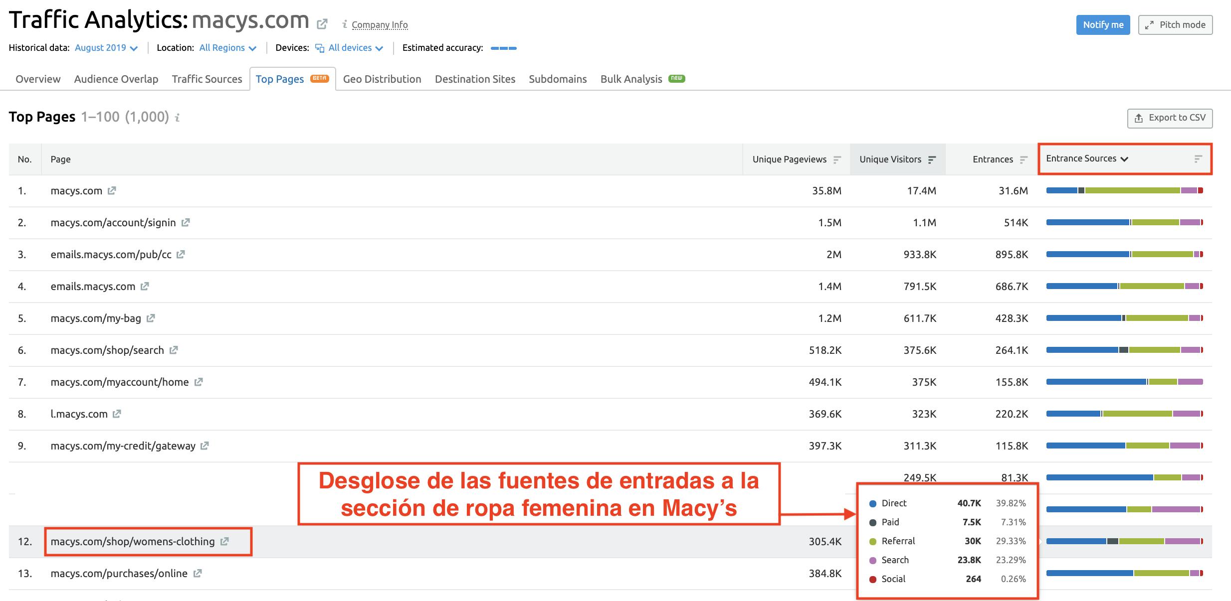 paginas de competidores traffic analytics generacion trafico