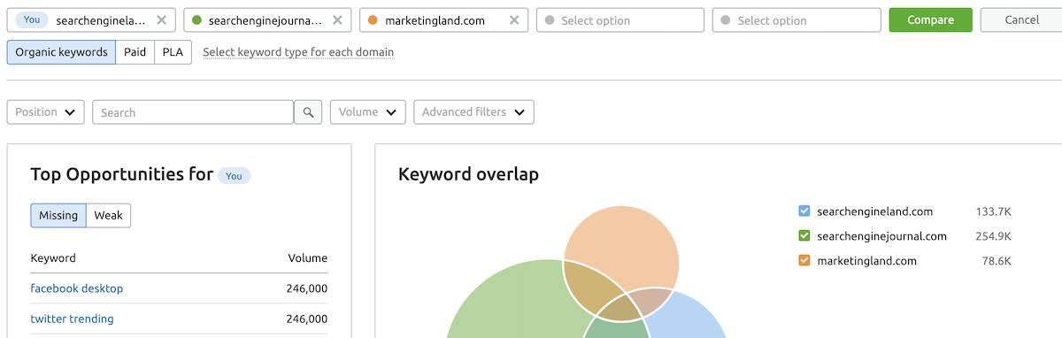 keyword comparison