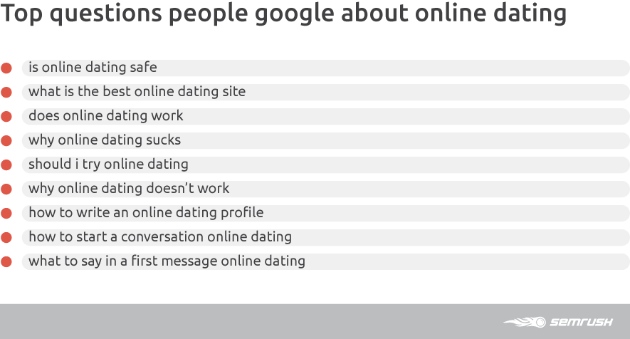 Top questions about online dating