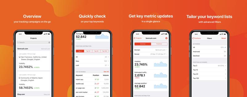 SEMrush Position Tracking - App