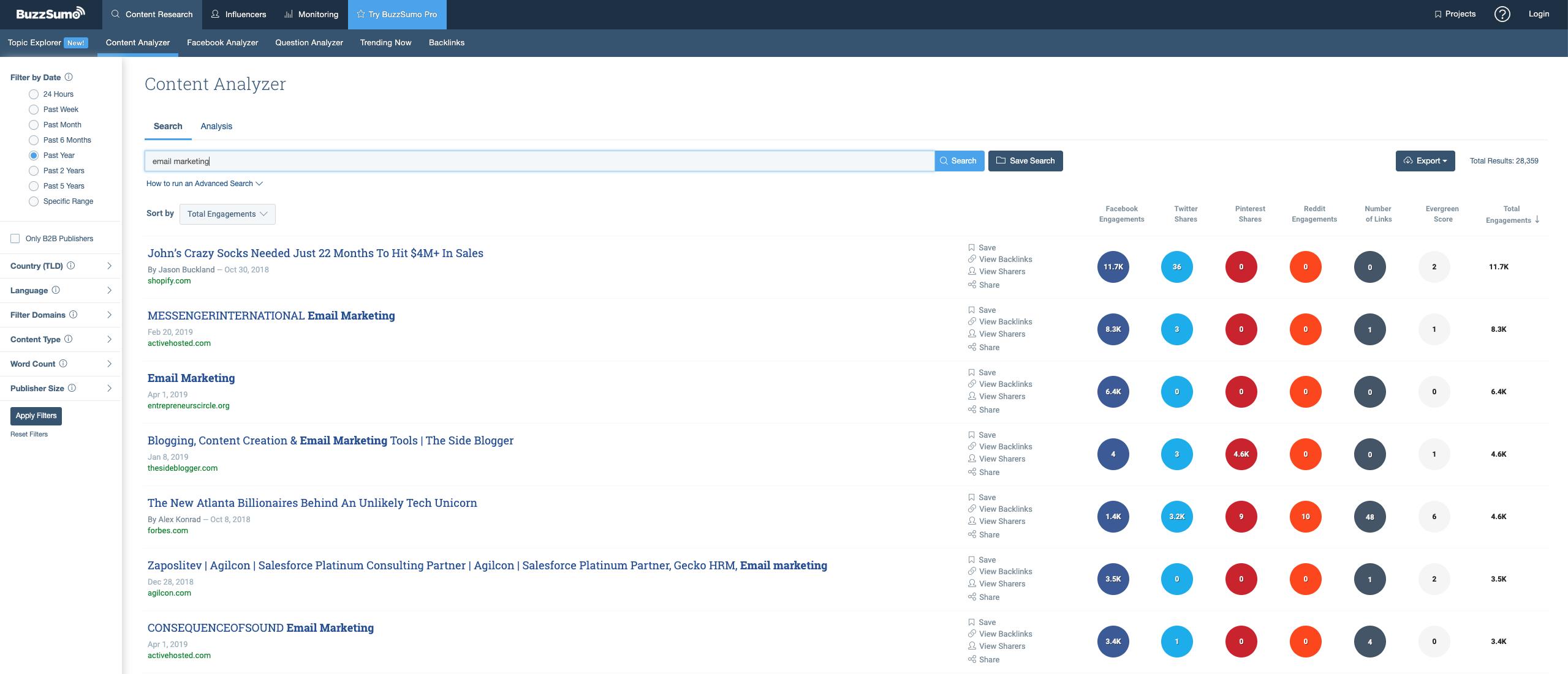 Uso di BuzzSumo per selezionare gli argomenti da inserire in una newsletter