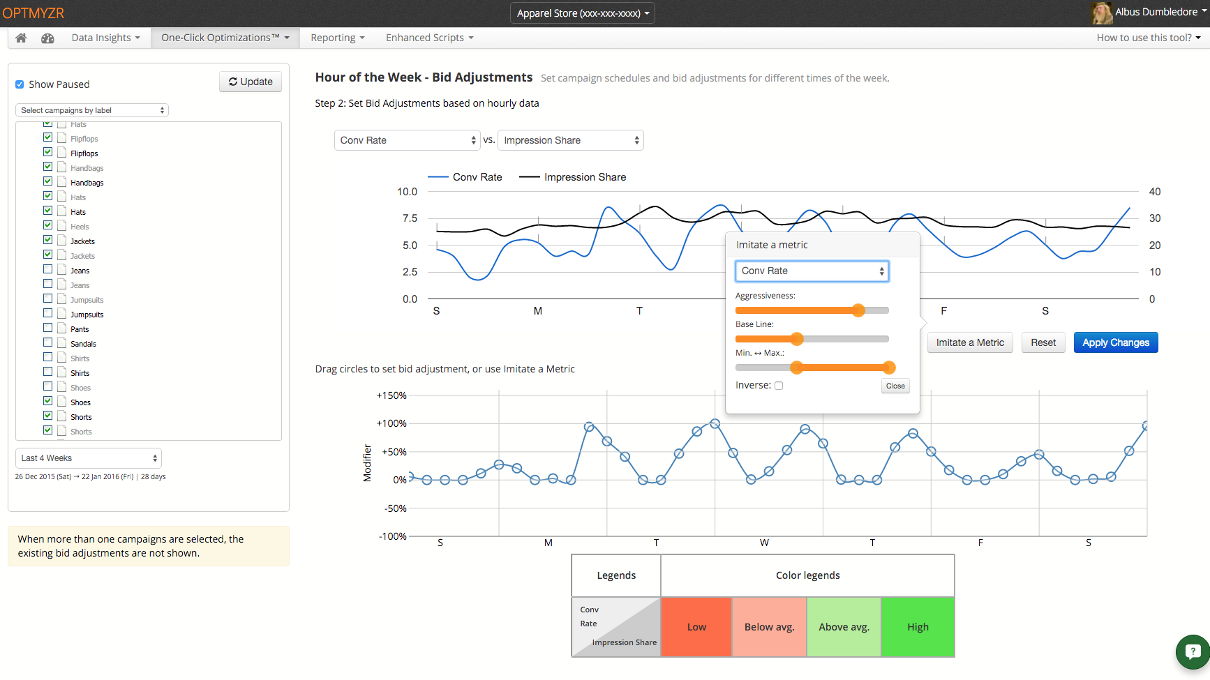 Futuristic PPC Automation:  Creating Efficient Processes and Better Results . Image 5