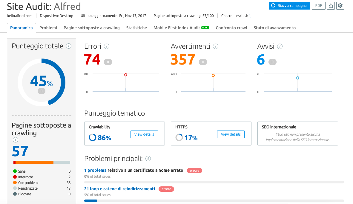 SEMrush per Start up e aziende: Site audit tool