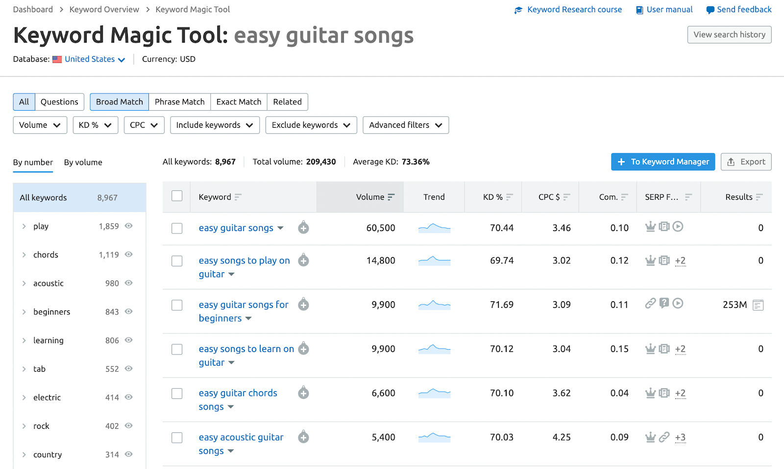 easy guitar songs keyword magic tool screenshot