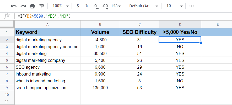 14 Google Sheets Formulas Every SEO Needs To Know. Image 2