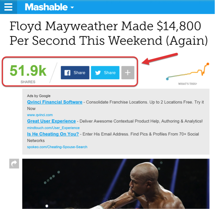 Mayweather article shares