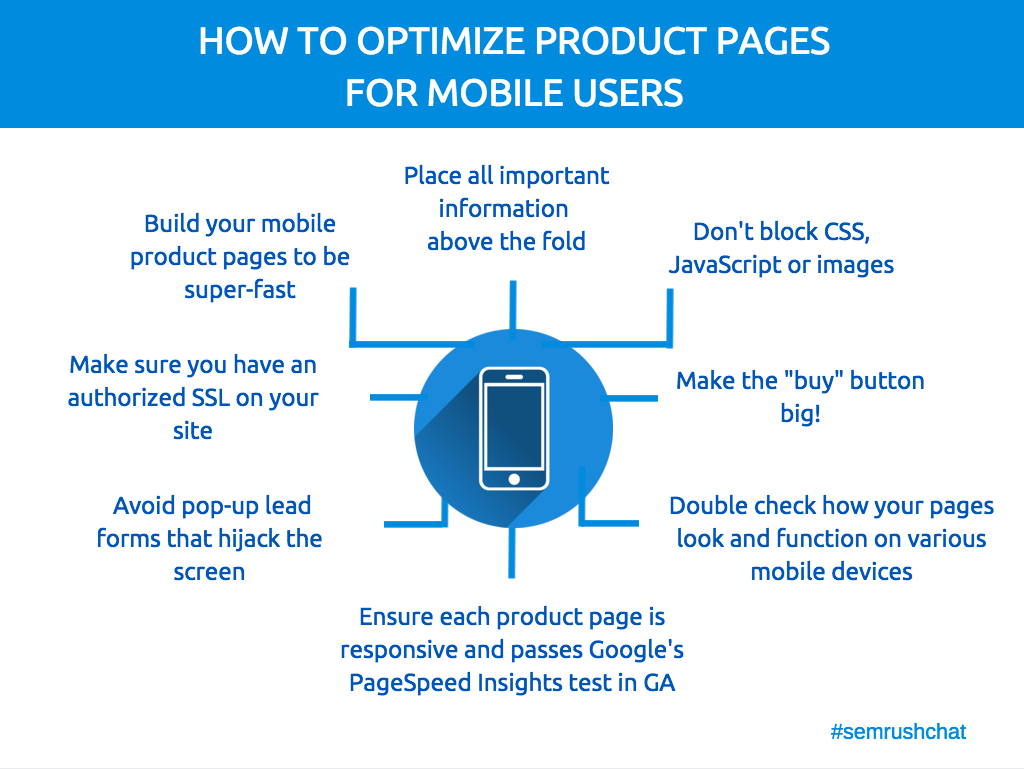 Checklist how to optimize product pages for mobile users