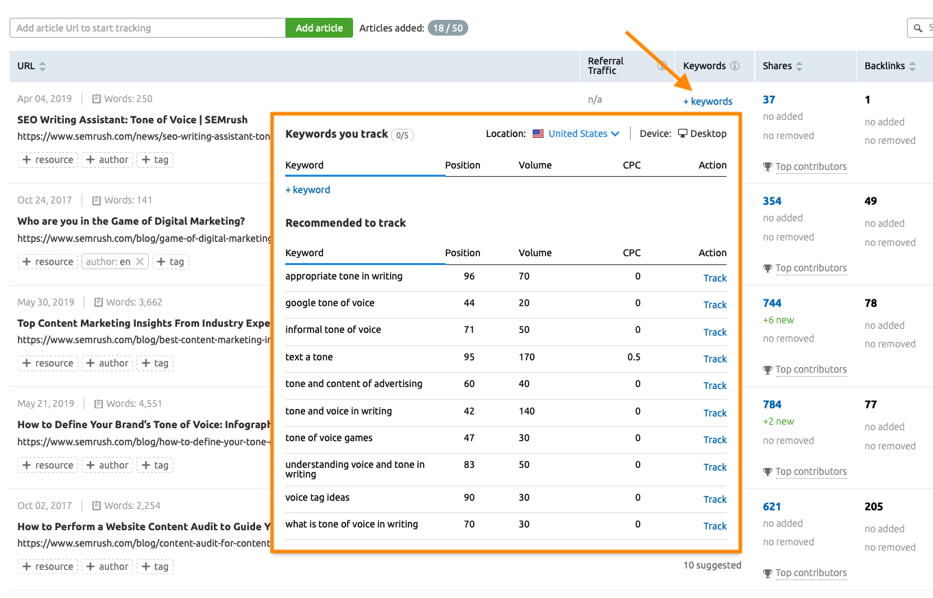 Tracking keywords in Post Tracking tool