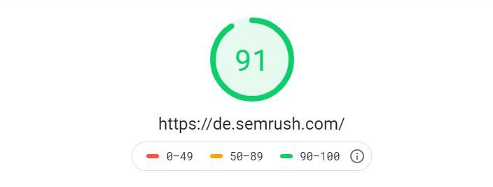 PageSpeed Insights: Geschwindigkeits-Score