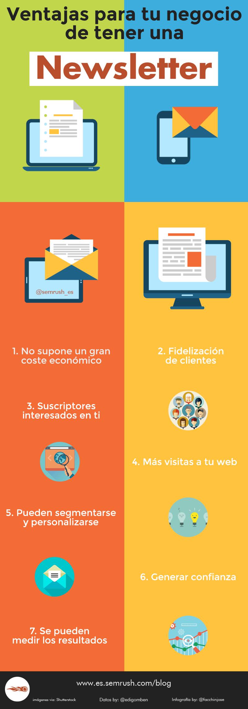 Ventajas de diseñar una newsletter para tu negocio