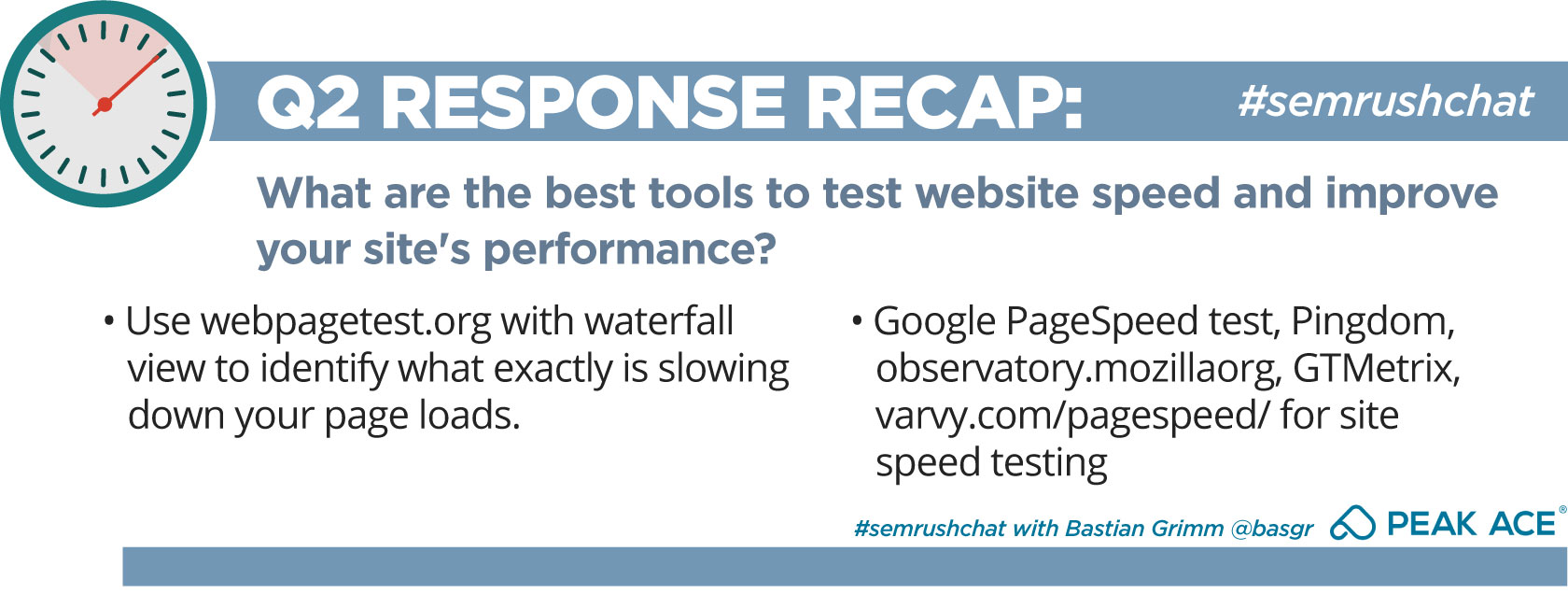 SEMrush Chat Recap Q2