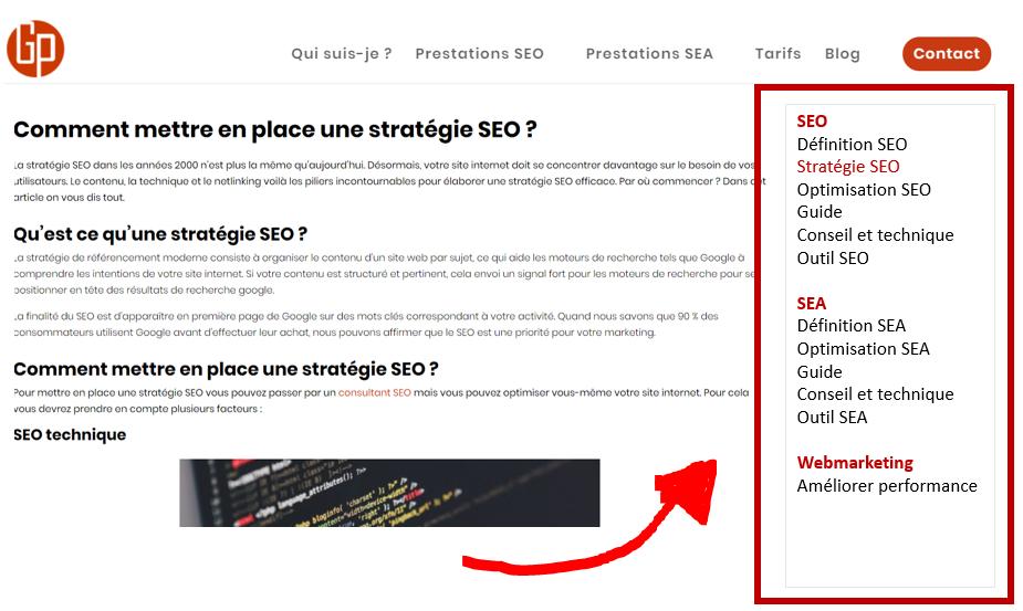 Articles associés - Stratégie SEO