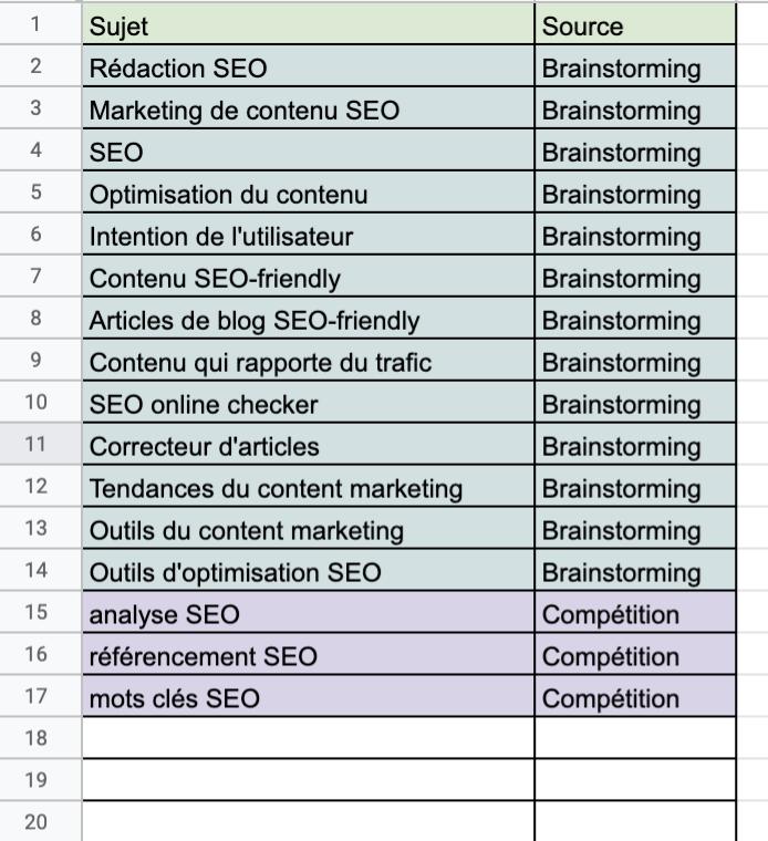 liste de sujets rédaction SEO