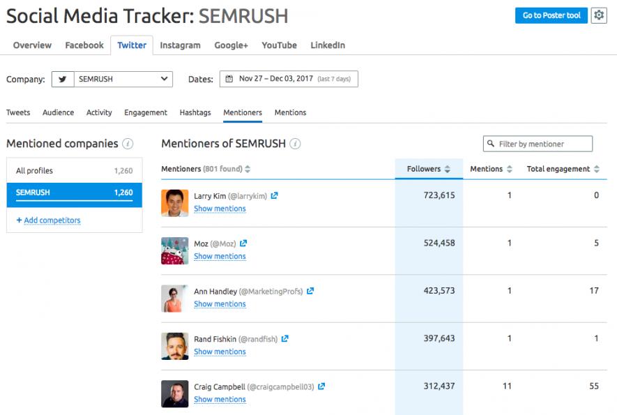 Marketing de contenidos y SEO - Social Media Tracker