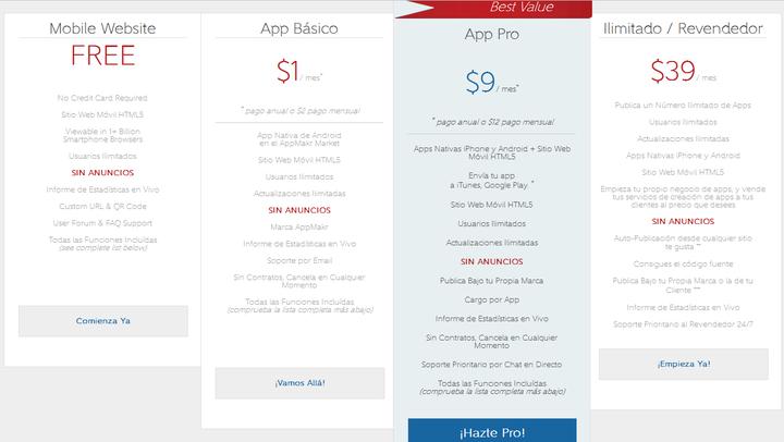 Â¡4 Plataformas gratuitas para convertir tu Blog en App!. Imagen 9