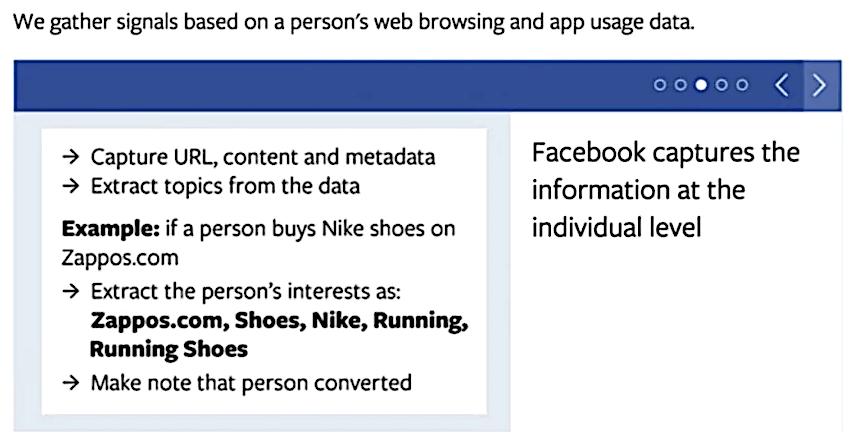 Facebook raccoglie le informazioni a livello individuale