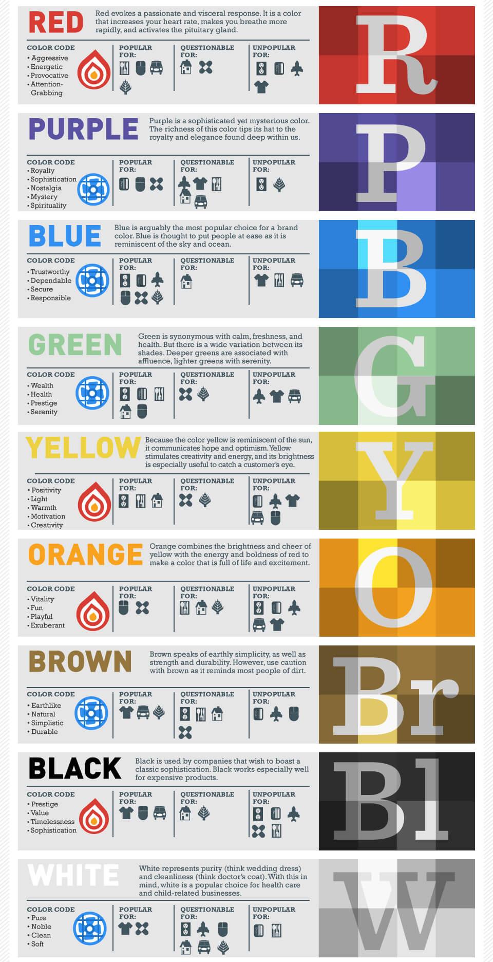 L'importanza dei colori nella definizione della brand identity
